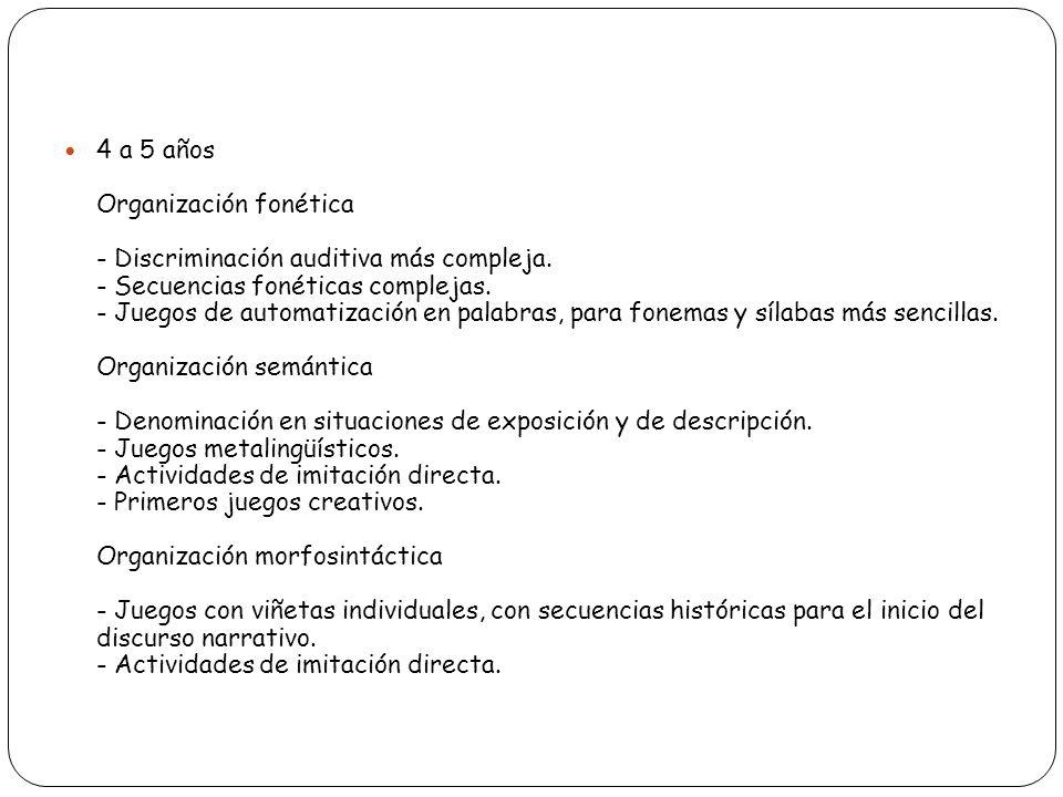 4 a 5 años Organización fonética - Discriminación auditiva más compleja. - Secuencias fonéticas complejas. - Juegos de automatización en palabras, par