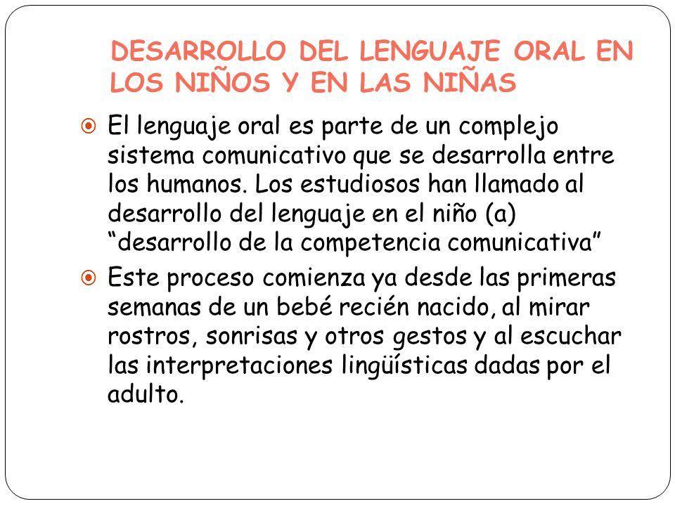 DESARROLLO DEL LENGUAJE ORAL EN LOS NIÑOS Y EN LAS NIÑAS El lenguaje oral es parte de un complejo sistema comunicativo que se desarrolla entre los hum