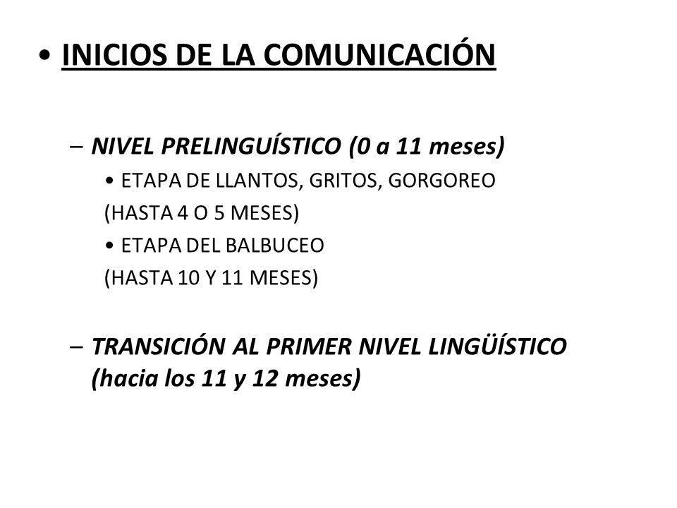 COMUNICACIÓN VERBAL Y NO VERBAL –PRIMER NIVEL LINGÜÍSTICO (12 a 30 meses) ETAPA DE PRIMERAS PALABRAS MÁS BALBUCEO (12 A 18 MESES) ETAPA DE ENUNCIADOS DE 2 ELEMENTOS (18 A 24 MESES) ETAPA DE ENUNCIADOS DE MÁS DE DOS ELEMENTOS (24 A 30 MESES) –SEGUNDO NIVEL LINGÜÍSTICO (30 A 60/72 meses) –TERCER NIVEL LINGÜÍSTICO (ESCOLAR) –NIVELES DE LA ADOLESCENCIA Y ADULTEZ