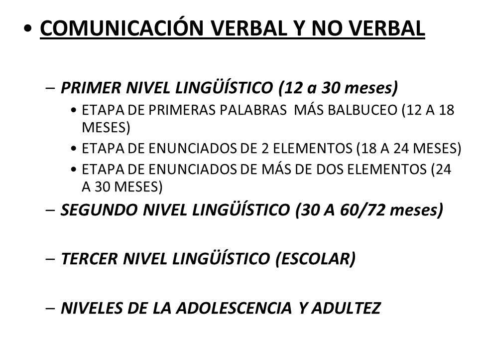 COMUNICACIÓN VERBAL Y NO VERBAL –PRIMER NIVEL LINGÜÍSTICO (12 a 30 meses) ETAPA DE PRIMERAS PALABRAS MÁS BALBUCEO (12 A 18 MESES) ETAPA DE ENUNCIADOS