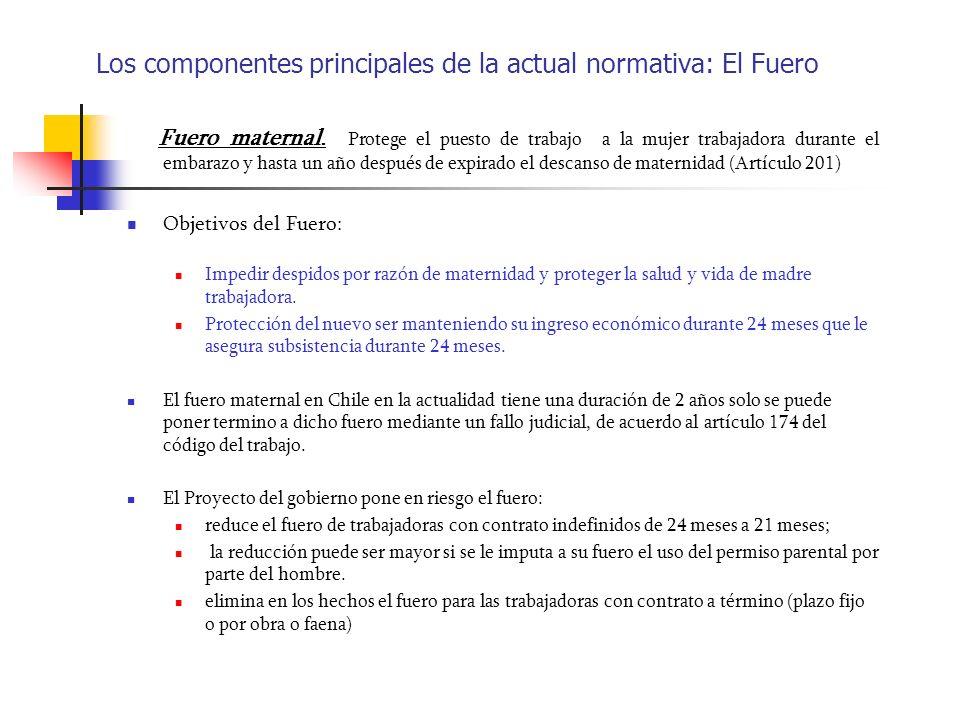 Los componentes principales de la actual normativa: El Fuero Fuero maternal. Protege el puesto de trabajo a la mujer trabajadora durante el embarazo y