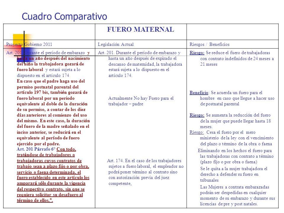 Cuadro Comparativo FUERO MATERNAL Proyecto Gobierno 2011 Legislaci ó n Actual Riesgos / Beneficios Art. 201. Durante el per í odo de embarazo y hasta