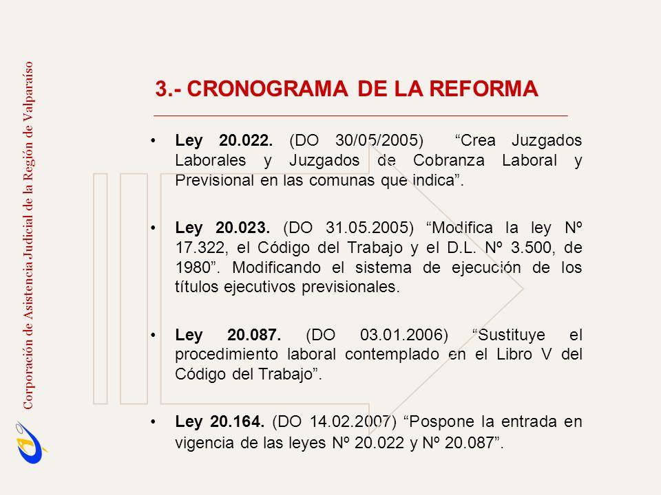 3.- CRONOGRAMA DE LA REFORMA Corporación de Asistencia Judicial de la Región de Valparaíso Ley 20.022. (DO 30/05/2005) Crea Juzgados Laborales y Juzga