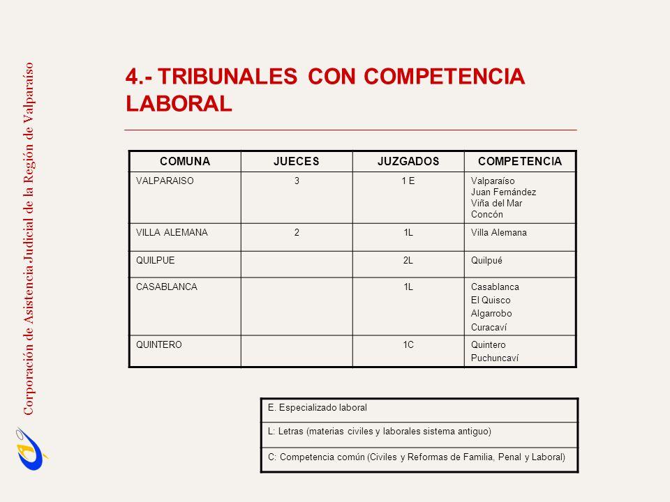 4.- TRIBUNALES CON COMPETENCIA LABORAL Corporación de Asistencia Judicial de la Región de Valparaíso COMUNAJUECESJUZGADOSCOMPETENCIA VALPARAISO31 EVal