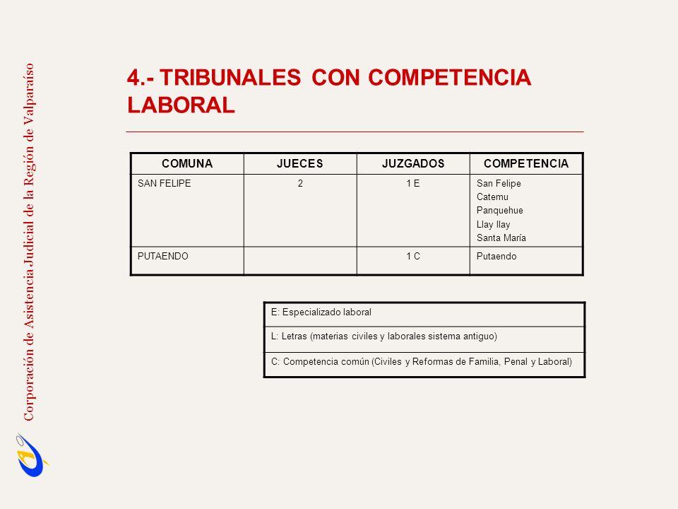 4.- TRIBUNALES CON COMPETENCIA LABORAL Corporación de Asistencia Judicial de la Región de Valparaíso COMUNAJUECESJUZGADOSCOMPETENCIA SAN FELIPE21 ESan
