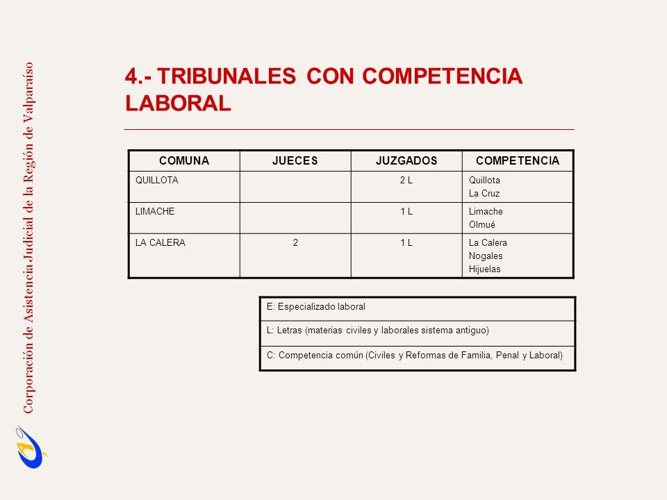 4.- TRIBUNALES CON COMPETENCIA LABORAL Corporación de Asistencia Judicial de la Región de Valparaíso COMUNAJUECESJUZGADOSCOMPETENCIA QUILLOTA2 LQuillo