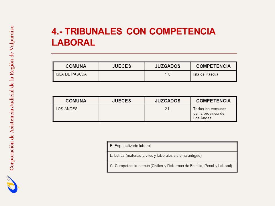 4.- TRIBUNALES CON COMPETENCIA LABORAL Corporación de Asistencia Judicial de la Región de Valparaíso COMUNAJUECESJUZGADOSCOMPETENCIA ISLA DE PASCUA1 C