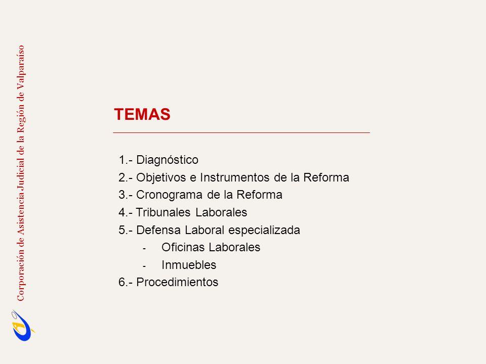 Corporación de Asistencia Judicial de la Región de Valparaíso TEMAS 1.- Diagnóstico 2.- Objetivos e Instrumentos de la Reforma 3.- Cronograma de la Re