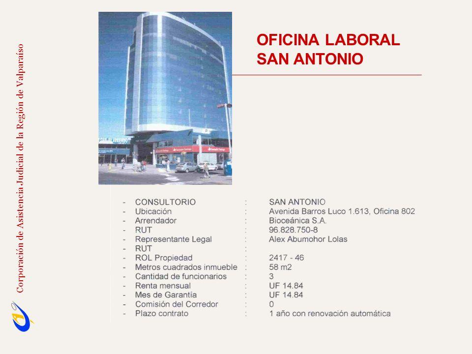 OFICINA LABORAL SAN ANTONIO Corporación de Asistencia Judicial de la Región de Valparaíso
