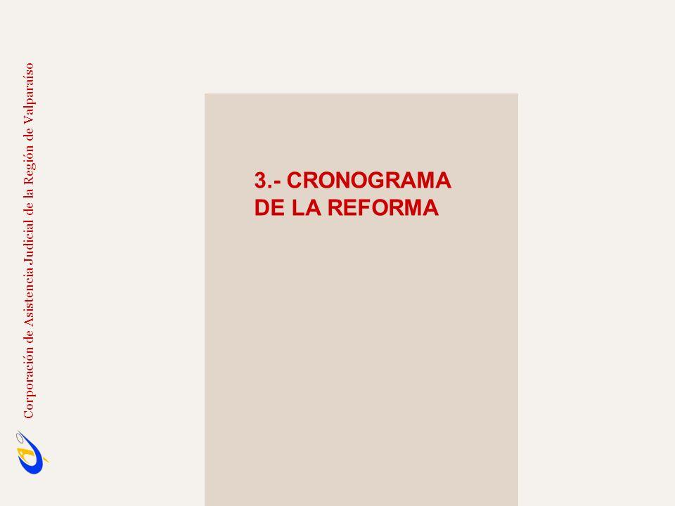 3.- CRONOGRAMA DE LA REFORMA Corporación de Asistencia Judicial de la Región de Valparaíso Ley 20.022.