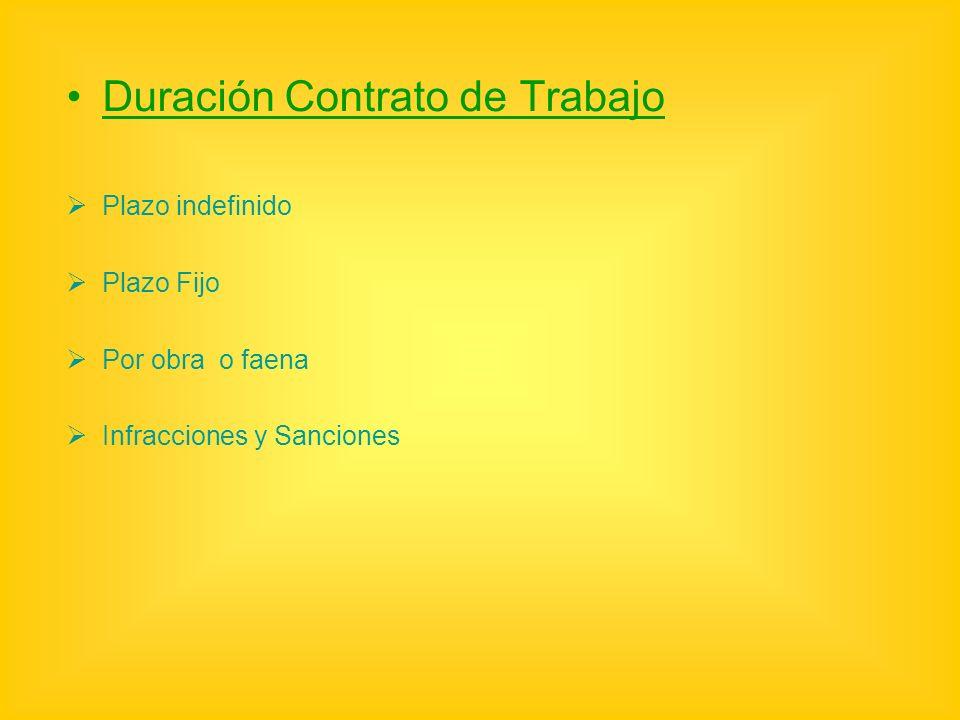 Duración Contrato de Trabajo Plazo indefinido Plazo Fijo Por obra o faena Infracciones y Sanciones