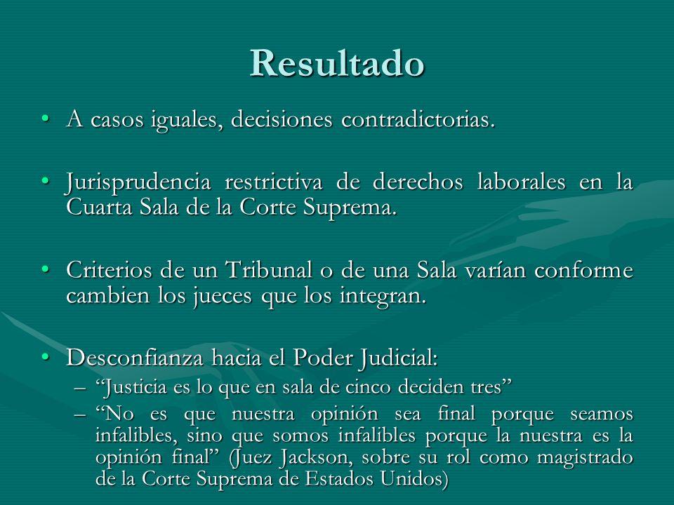 Resultado A casos iguales, decisiones contradictorias.A casos iguales, decisiones contradictorias. Jurisprudencia restrictiva de derechos laborales en