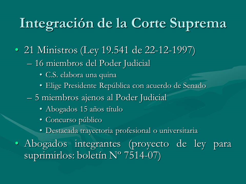 Integración de la Corte Suprema 21 Ministros (Ley 19.541 de 22-12-1997)21 Ministros (Ley 19.541 de 22-12-1997) –16 miembros del Poder Judicial C.S. el