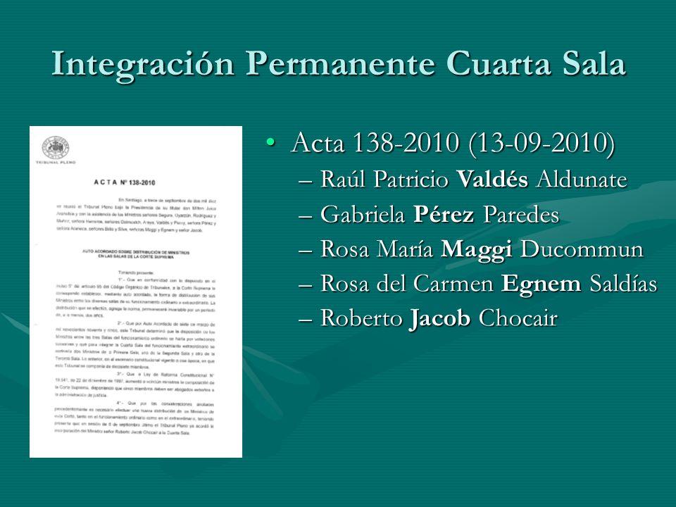 Integración Permanente Cuarta Sala Acta 138-2010 (13-09-2010)Acta 138-2010 (13-09-2010) –Raúl Patricio Valdés Aldunate –Gabriela Pérez Paredes –Rosa M
