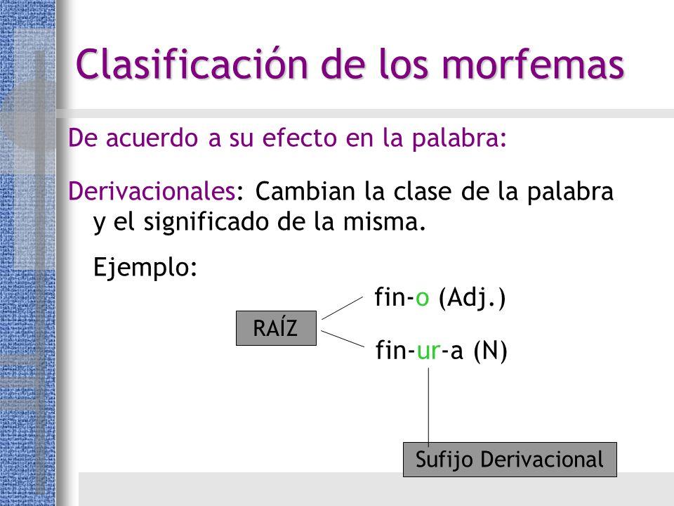 Derivacionales: Cambian la clase de la palabra y el significado de la misma. Ejemplo: De acuerdo a su efecto en la palabra: RAÍZ Sufijo Derivacional f