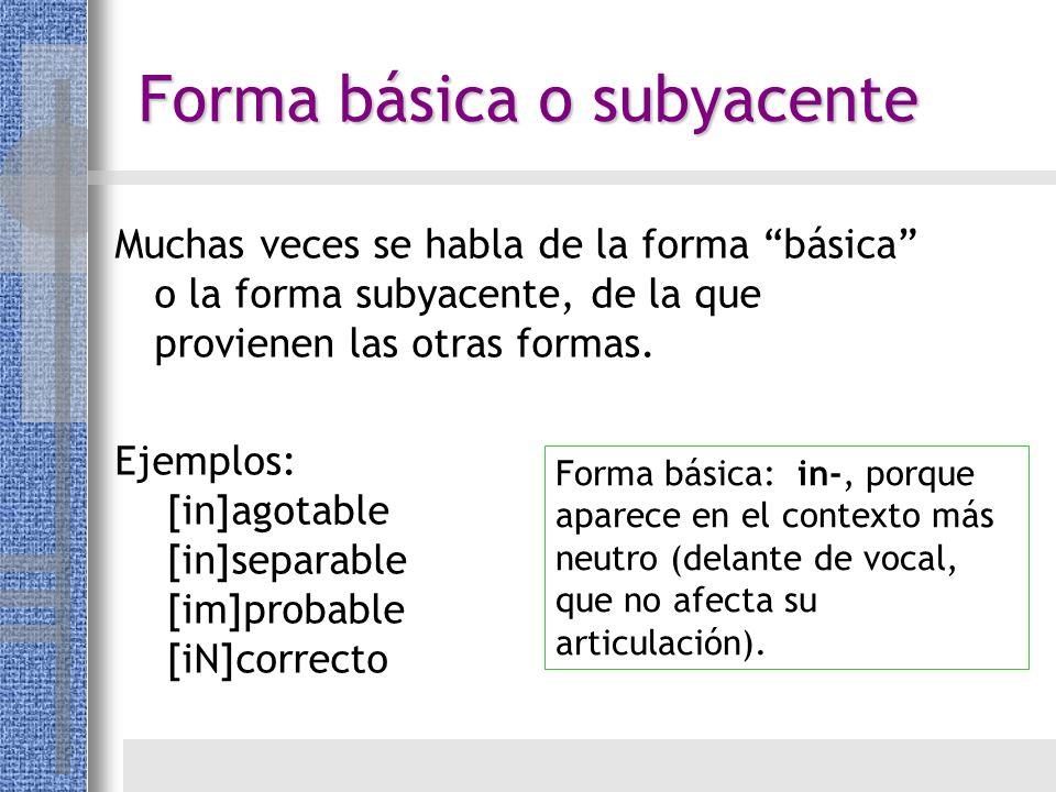Forma básica o subyacente Muchas veces se habla de la forma básica o la forma subyacente, de la que provienen las otras formas. Ejemplos: [in]agotable