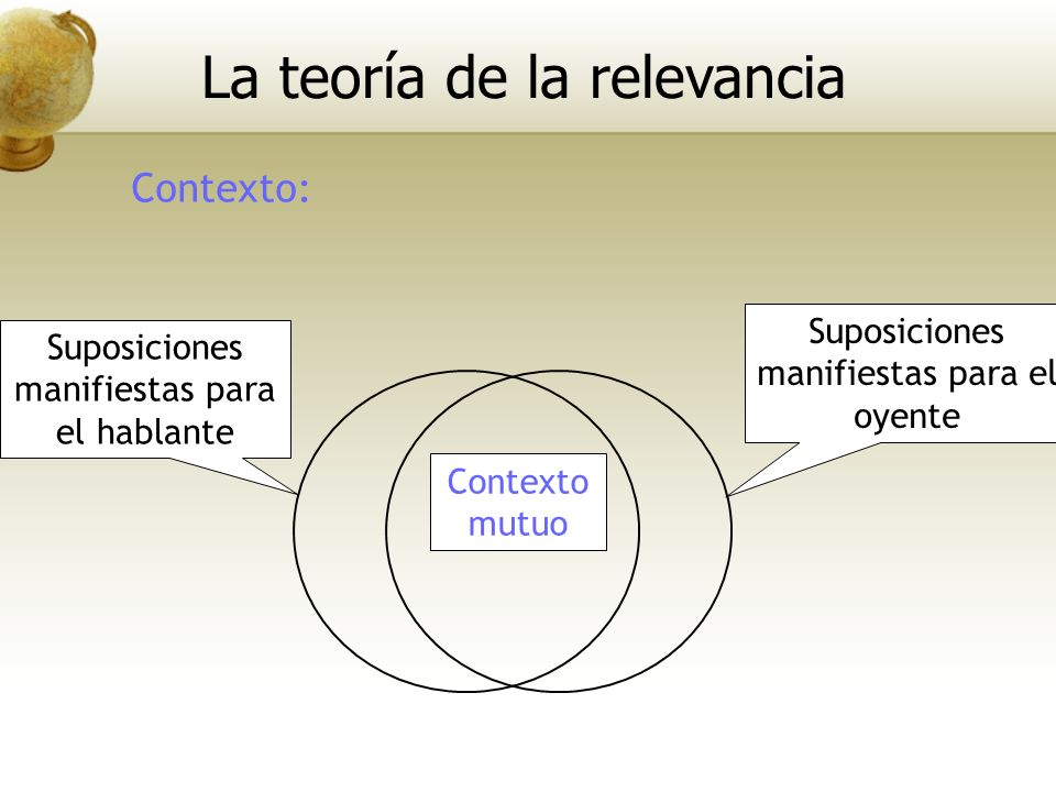 Contexto: Suposiciones manifiestas para el hablante Suposiciones manifiestas para el oyente Contexto mutuo La teoría de la relevancia