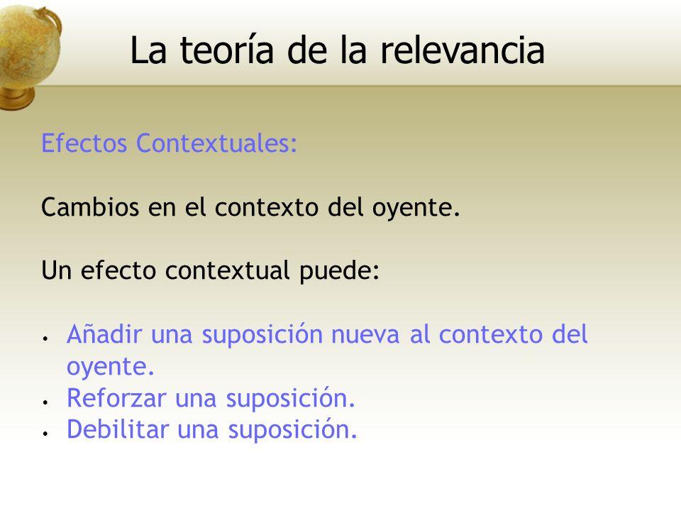 Efectos Contextuales: Cambios en el contexto del oyente. Un efecto contextual puede: Añadir una suposición nueva al contexto del oyente. Reforzar una