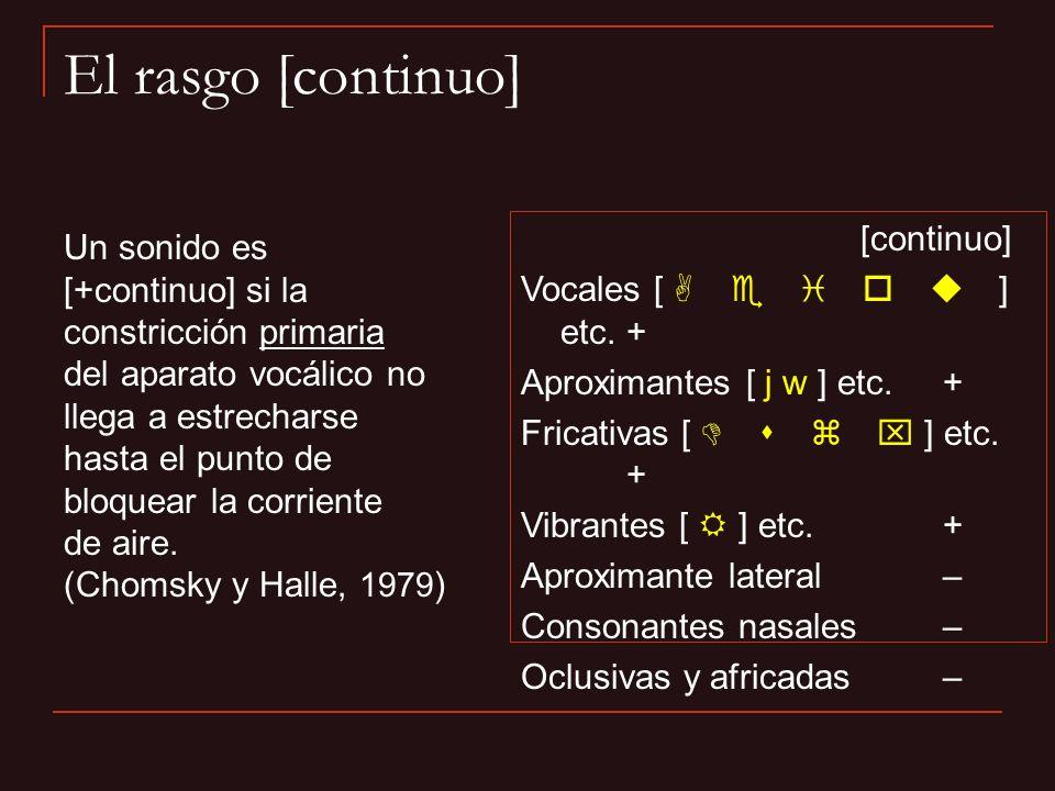 El rasgo [continuo] Un sonido es [+continuo] si la constricción primaria del aparato vocálico no llega a estrecharse hasta el punto de bloquear la cor