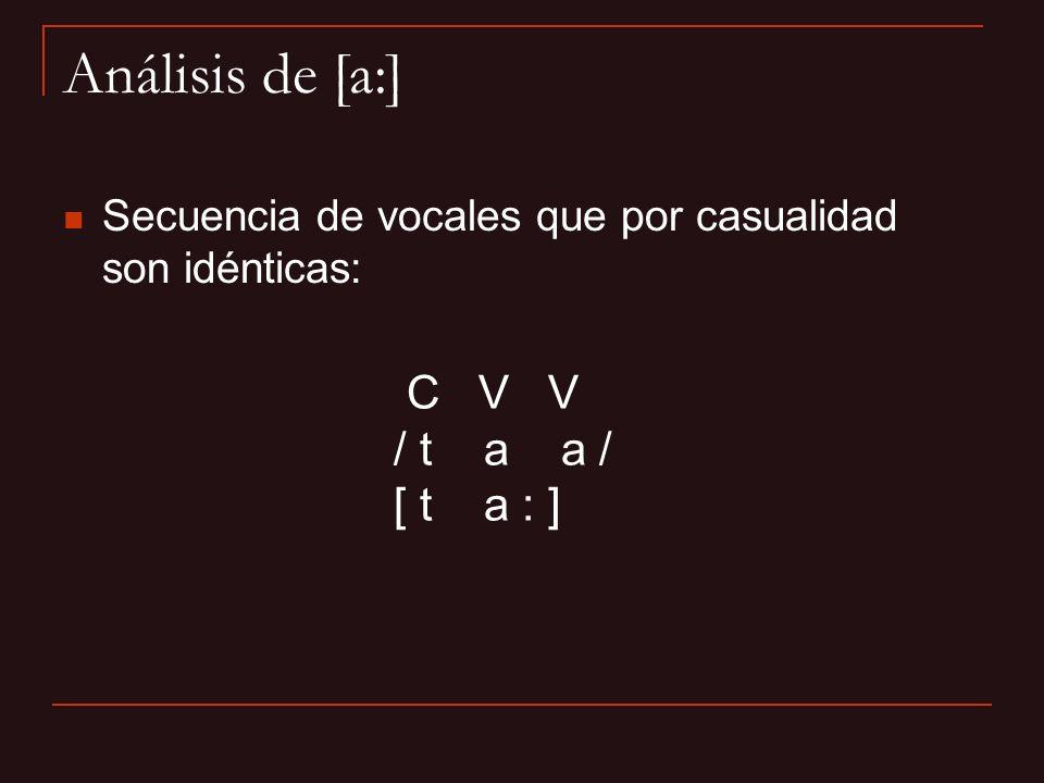 Análisis de [a:] Secuencia de vocales que por casualidad son idénticas: C V V / t a a / [ t a : ]
