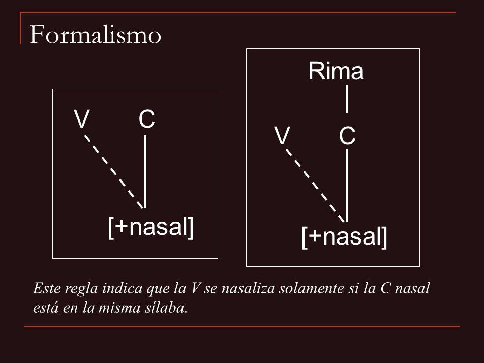 Formalismo V C [+nasal] Rima V C [+nasal] Este regla indica que la V se nasaliza solamente si la C nasal está en la misma sílaba.
