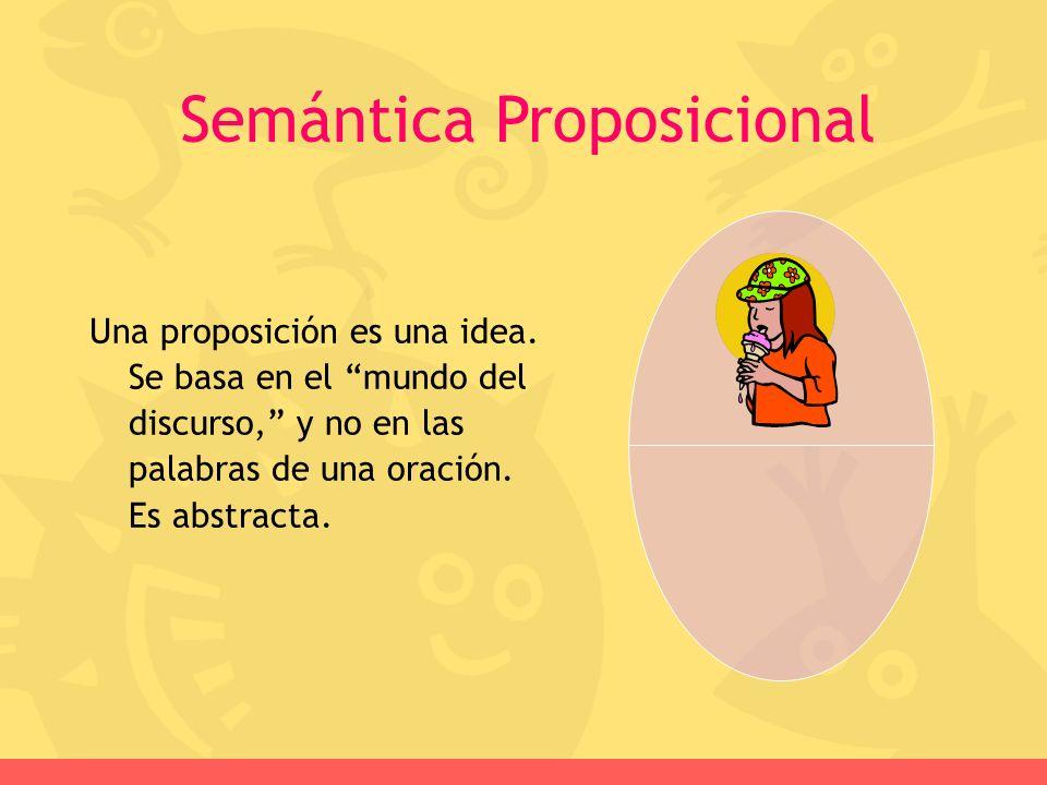 Una proposición es una idea. Se basa en el mundo del discurso, y no en las palabras de una oración. Es abstracta. Semántica Proposicional