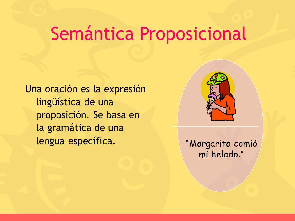 Una oración es la expresión lingüística de una proposición. Se basa en la gramática de una lengua específica. Margarita comió mi helado. Semántica Pro