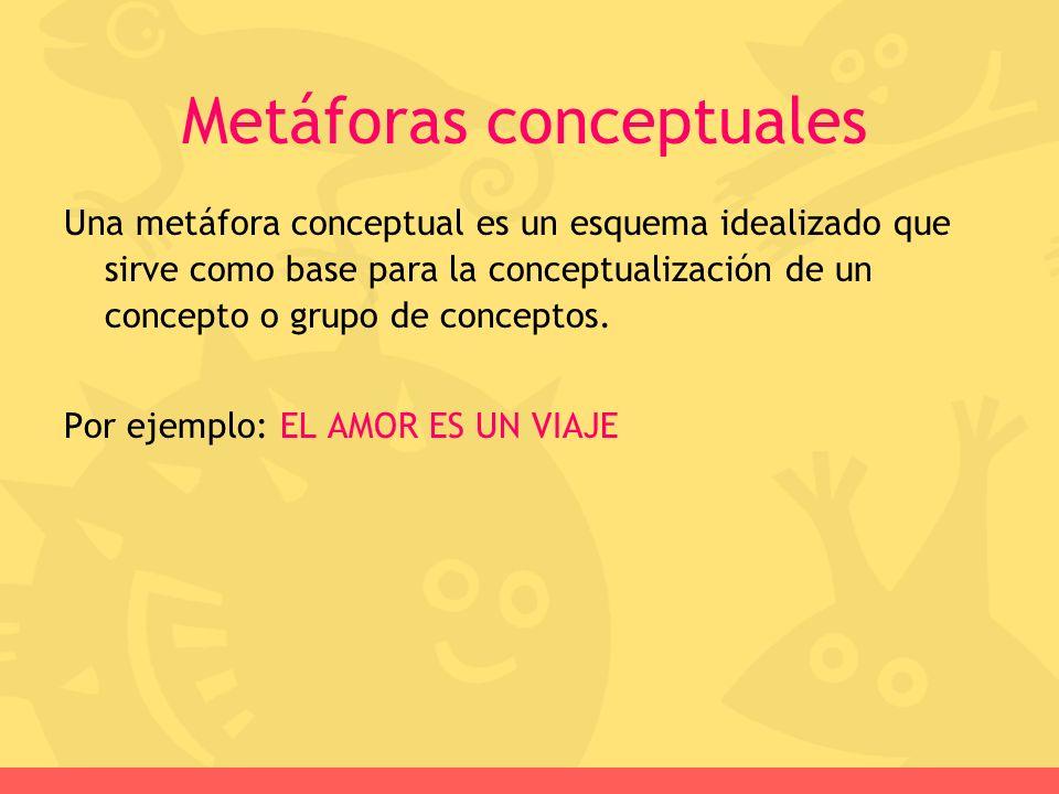Una metáfora conceptual es un esquema idealizado que sirve como base para la conceptualización de un concepto o grupo de conceptos. Por ejemplo: EL AM