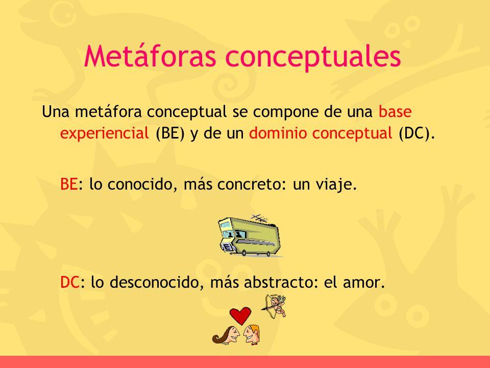 Una metáfora conceptual se compone de una base experiencial (BE) y de un dominio conceptual (DC). BE: lo conocido, más concreto: un viaje. DC: lo desc