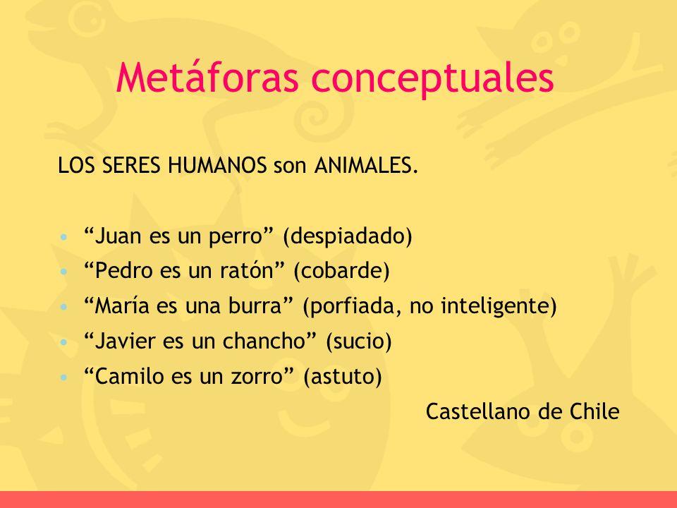 LOS SERES HUMANOS son ANIMALES. Juan es un perro (despiadado) Pedro es un ratón (cobarde) María es una burra (porfiada, no inteligente) Javier es un c