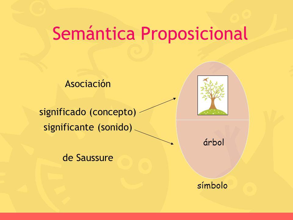 Semántica Proposicional Asociación significado (concepto) significante (sonido) de Saussure árbol símbolo