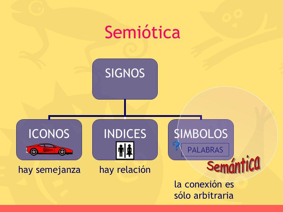 Semiótica PALABRAS hay semejanzahay relación la conexión es sólo arbitraria