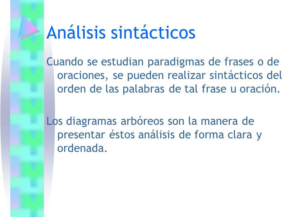 Análisis sintácticos Cuando se estudian paradigmas de frases o de oraciones, se pueden realizar sintácticos del orden de las palabras de tal frase u o