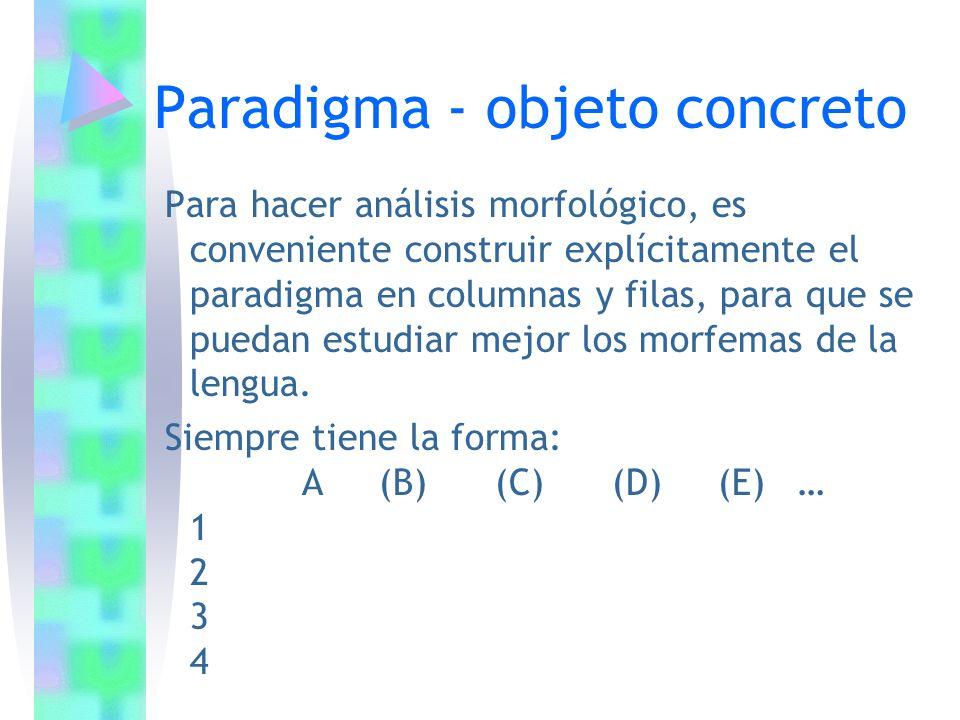 Diagrama de clases posicionales RAÍZ(INTENSIDAD)VOCAL TEMÁTICA(NÚMERO) blanc- -isim SUP -it DIM -a -o -s PL -0 SG ADJETIVO La raíz tiene dos formas blanc- y blanqu- por razones ortográficas