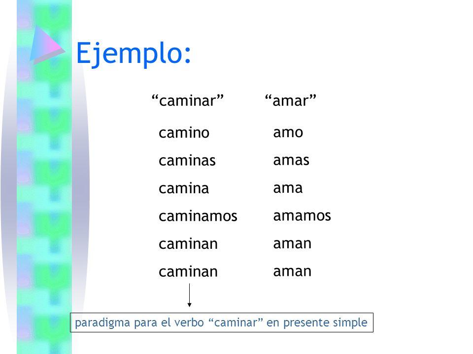 Una manera de iniciar el análisis es buscar los elementos que se repiten en los datos (morfemas) y que tienen el mismo significado en las expresiones en castellano, es decir, buscar partes repetidas con el mismo significado.