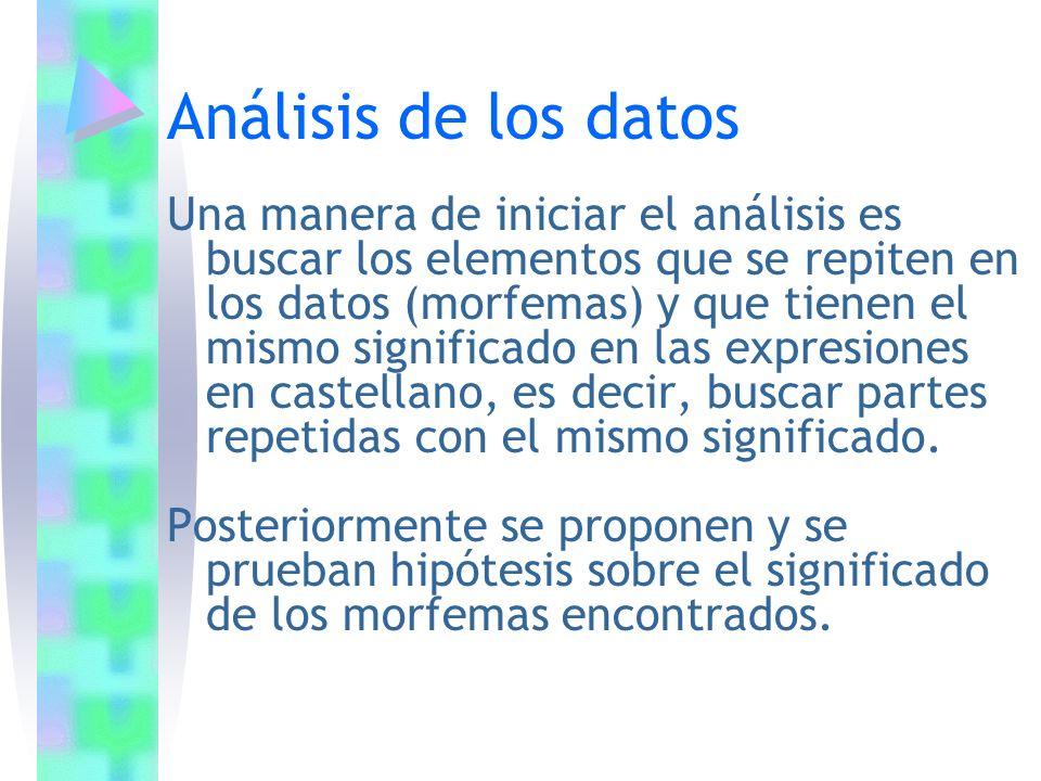 Una manera de iniciar el análisis es buscar los elementos que se repiten en los datos (morfemas) y que tienen el mismo significado en las expresiones