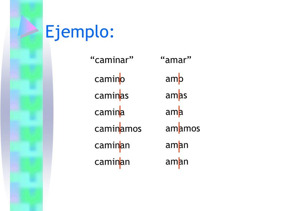 Categorías marcadas comúnmente en los verbos Tiempo / Aspecto / Modo Negación Concordancia con sujeto (Persona, Número, Género)… y tal vez con complemento directo… y tal vez con complemento indirecto… Aspecto (iterativo, etc.) Voz (pasiva, media)