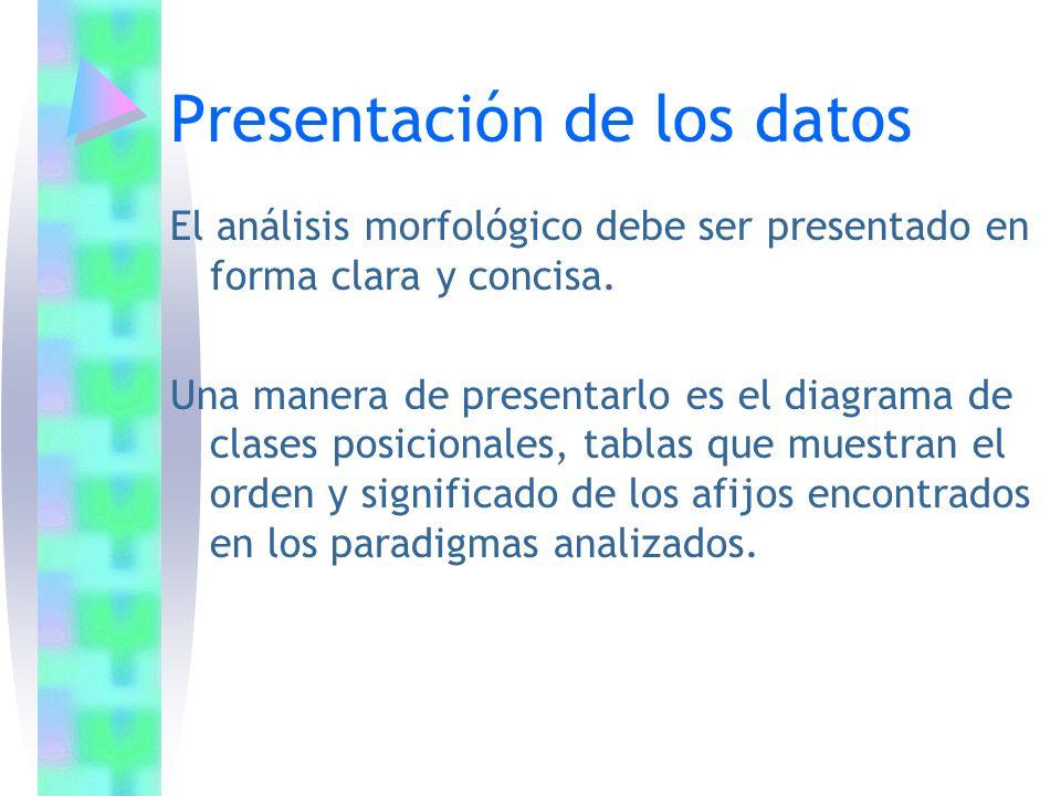 Presentación de los datos El análisis morfológico debe ser presentado en forma clara y concisa. Una manera de presentarlo es el diagrama de clases pos