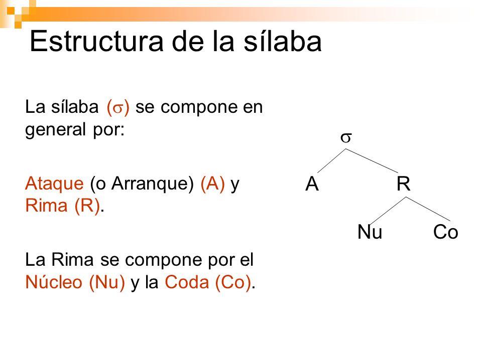 De acuerdo con el principio, como arranques: tr pn Nw sl ts No de acuerdo con el principio, como arranques: rt np wN ls st La sílaba – restricciones - ejemplos