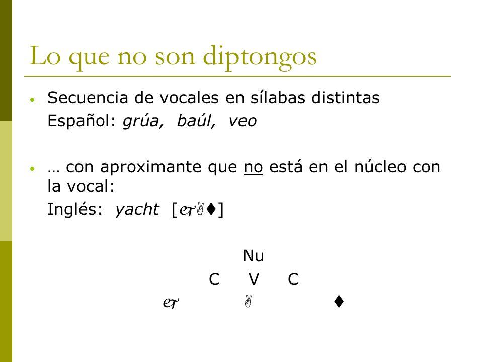 Lo que no son diptongos Secuencia de vocales en sílabas distintas Español: grúa, baúl, veo … con aproximante que no está en el núcleo con la vocal: In