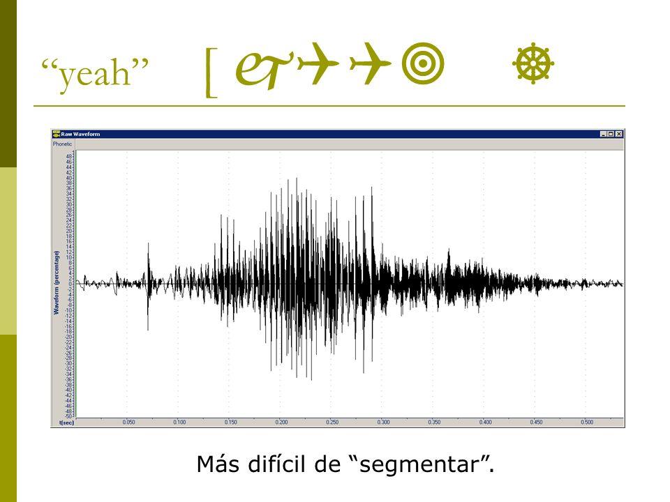 Los sistemas de vocales varían mucho Algunos con 3 vocales Quechua (originalmente) Lenguas en Australia Común, 4 vocales Seri Muy común, 5 vocales [20% de las lenguas] Español Zapoteco del Istmo Muy común, 6 vocales Huitoto Zapoteco (muchas variantes) Muchos tienen más Inglés (15 en California; 20 del BBC) Sueco (17 o más) Holandés (17 o más)