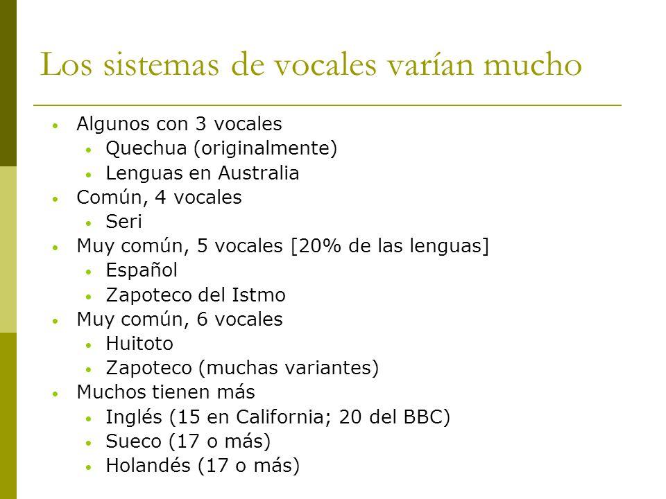Los sistemas de vocales varían mucho Algunos con 3 vocales Quechua (originalmente) Lenguas en Australia Común, 4 vocales Seri Muy común, 5 vocales [20