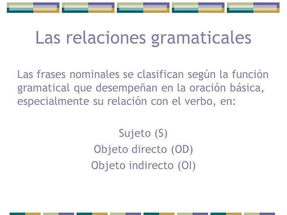 Las frases nominales se clasifican según la función gramatical que desempeñan en la oración básica, especialmente su relación con el verbo, en: Sujeto