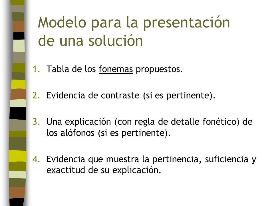 Modelo para la presentación de una solución 1.Tabla de los fonemas propuestos. 2.Evidencia de contraste (si es pertinente). 3.Una explicación (con reg