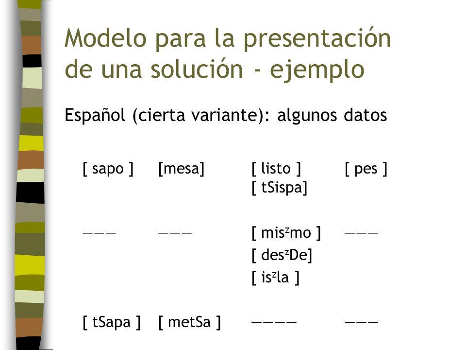 Español (cierta variante): algunos datos [ sapo ][mesa][ listo ][ pes ] [ tSispa] [ mis z mo ] [ des z De] [ is z la ] [ tSapa ][ metSa ] Modelo para