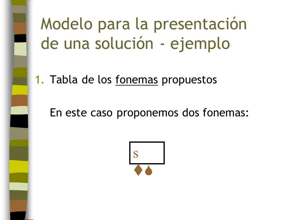 1.Tabla de los fonemas propuestos En este caso proponemos dos fonemas: s tS Modelo para la presentación de una solución - ejemplo