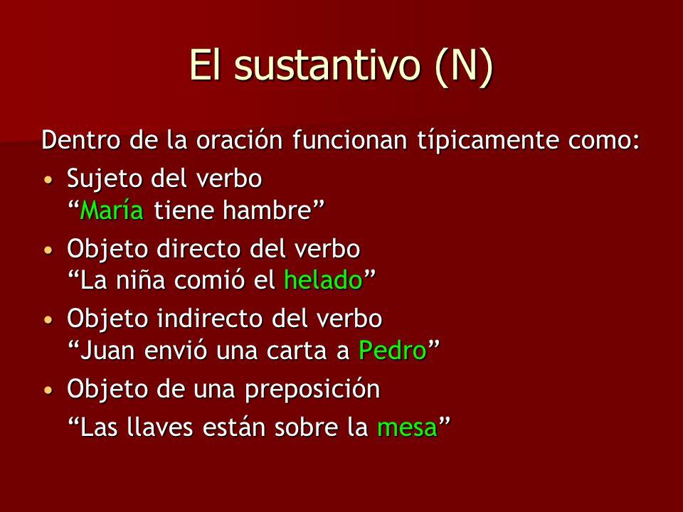 Dentro de la oración funcionan típicamente como: Sujeto del verboMaría tiene hambreSujeto del verboMaría tiene hambre Objeto directo del verbo La niña