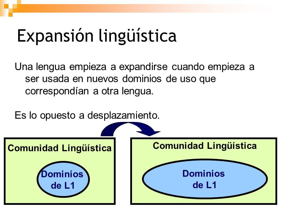 Factores que contribuyen a la expansión lingüística Nuevo dominio de uso Cuando la L1 llena el espacio que ocupaba antes otra lengua Nuevos hablantes (inmigrantes) Adquiere prestigio (escritura) Adquiere poder (territorial)