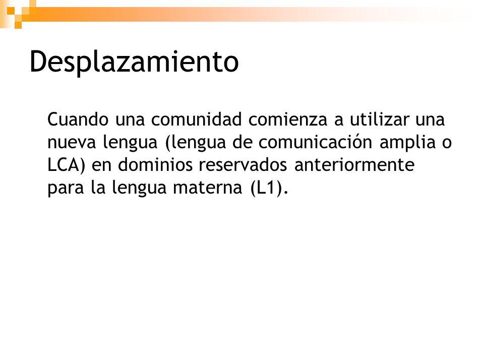 Desplazamiento lingüístico Comunidad Lingüística Dominios de L1 Dominios de LCA Comunidad Lingüística Dominios de LCA Dominios de L1