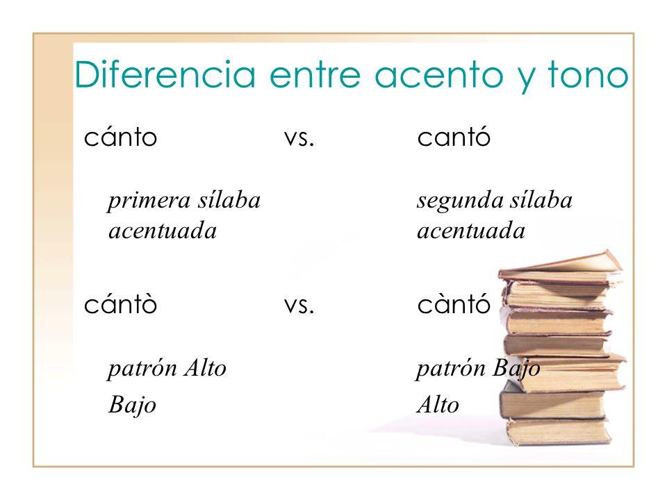 Entonación No cambia el significado léxico o gramatical, pero cambia el significado afectivo (aseveración vs.